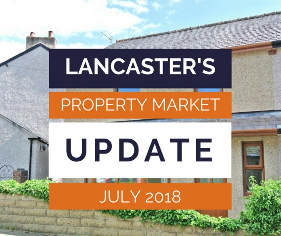What happened in the Lancaster Housing Market in July?