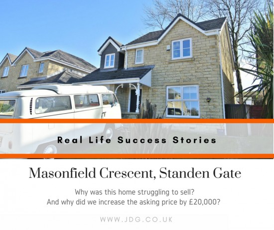 Real Life Success Stories.  Selling Masonfield Crescent, Standen Gate