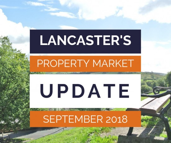 What really happened in the Lancaster Housing Market in September?
